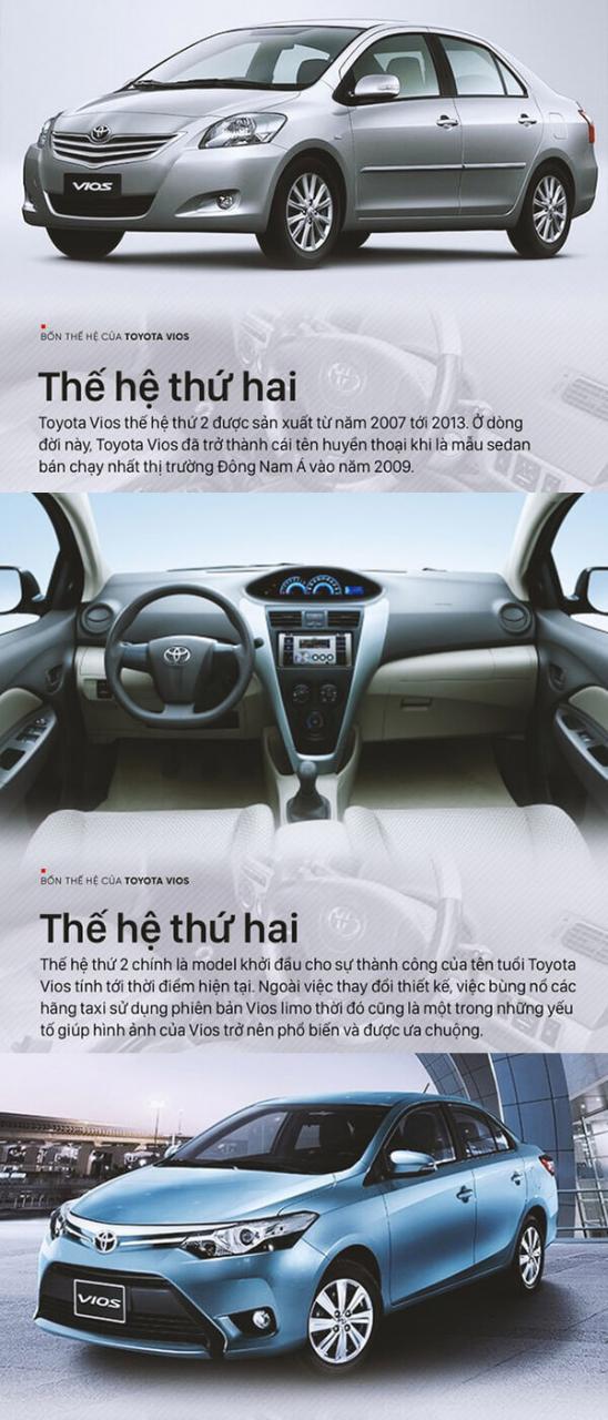 the he thu 2 xe toyota vios muaxegiatot vn - Tìm hiểu các thế hệ và giá xe Toyota Vios cũ bán tại Việt Nam