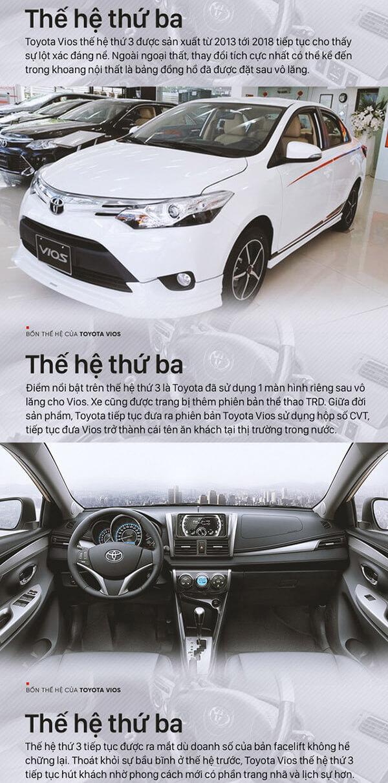 the he thu 3 xe toyota vios muaxegiatot vn - Tìm hiểu các thế hệ và giá xe Toyota Vios cũ bán tại Việt Nam