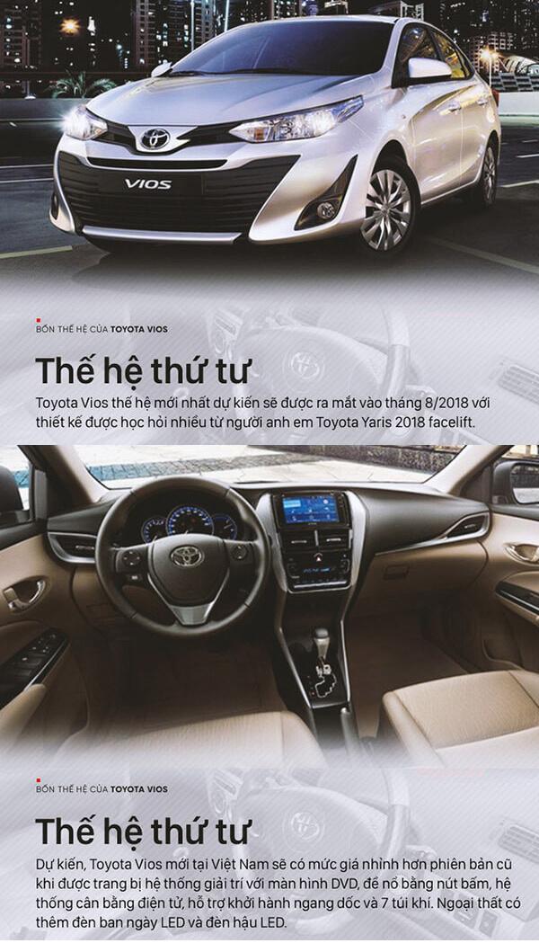 the he thu 4 xe toyota vios muaxegiatot vn - Tìm hiểu các thế hệ và giá xe Toyota Vios cũ bán tại Việt Nam